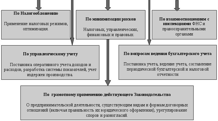 декларация 3 ндфл 2019 на продажу земли